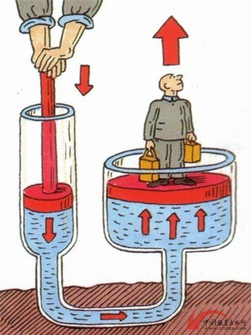 连通器--液压千斤顶的原理练
