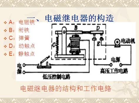 2电磁继电器-中国教育出版网