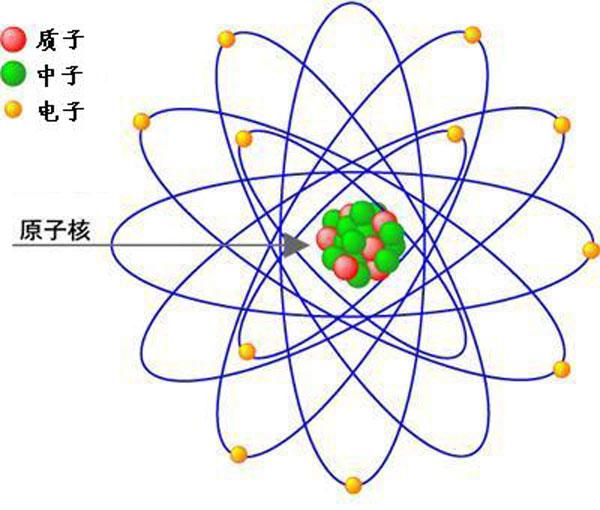 原子的结构练-中国教育出版网