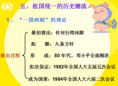 历史岳麓版必修一 第6单元《中国社会主义的政治建设