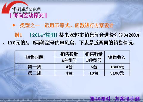 2015广西中考数学复习