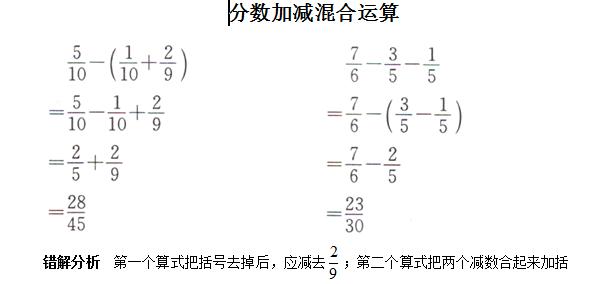 分数加减混合运算 解题误区二