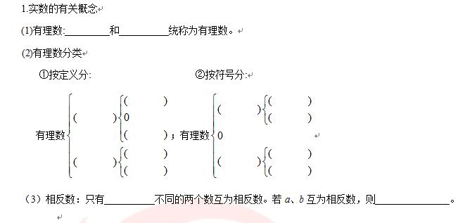 初中实数的分类结构图